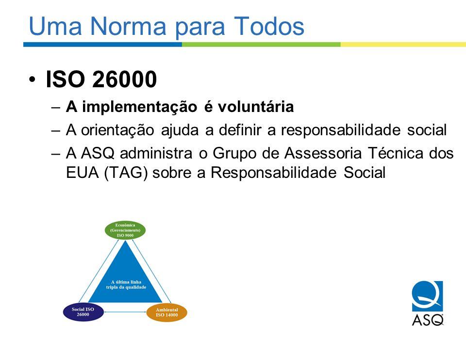 Uma Norma para Todos ISO 26000 A implementação é voluntária
