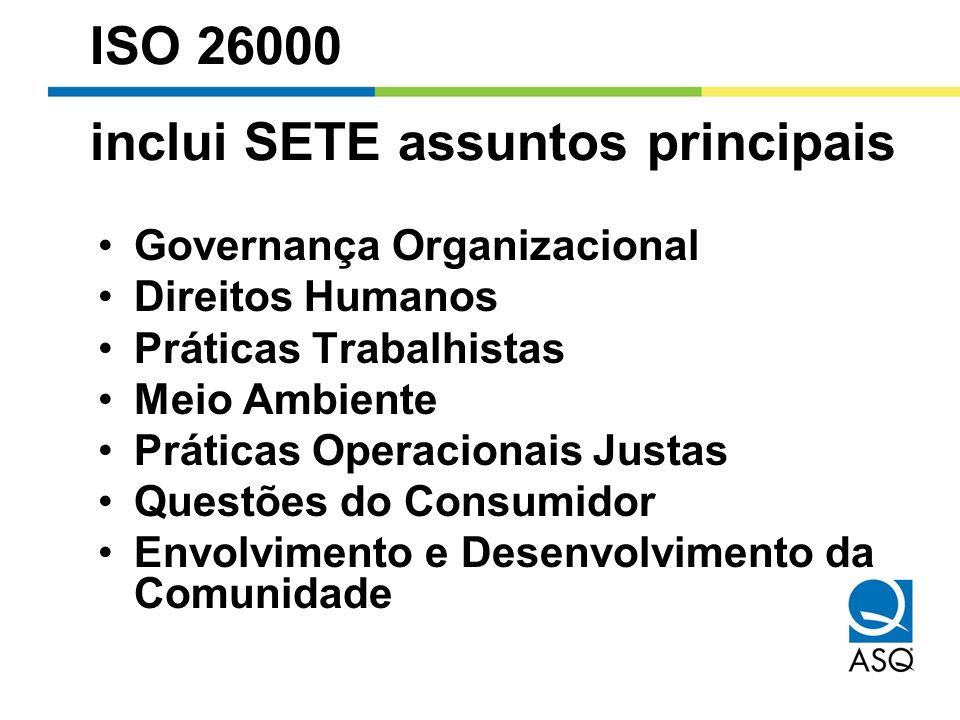 ISO 26000 inclui SETE assuntos principais
