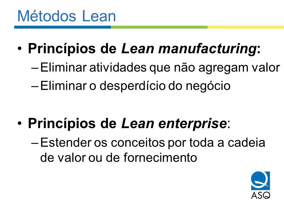 Métodos Lean Princípios de Lean manufacturing: