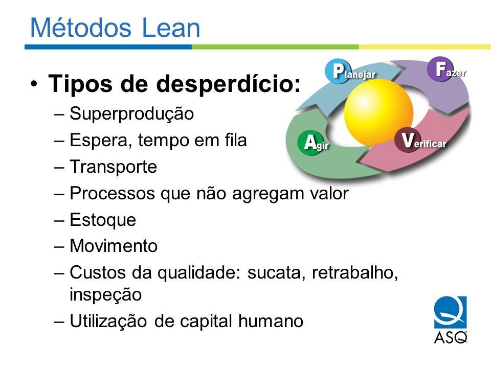 Métodos Lean Tipos de desperdício: Superprodução Espera, tempo em fila