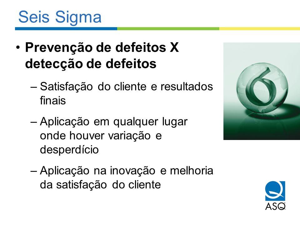Seis Sigma Prevenção de defeitos X detecção de defeitos