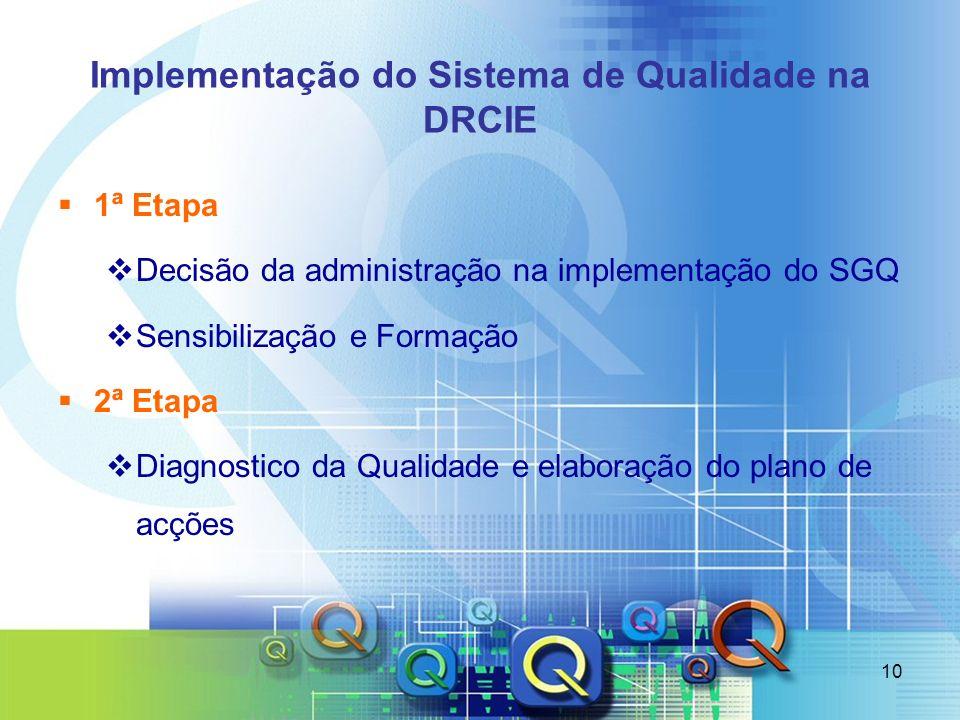 Implementação do Sistema de Qualidade na DRCIE