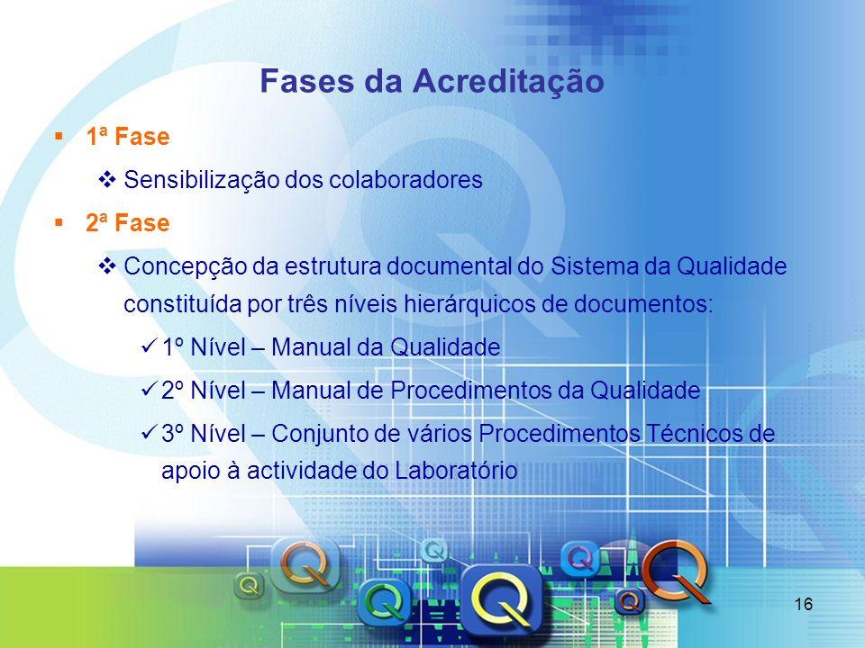 Fases da Acreditação 1ª Fase Sensibilização dos colaboradores 2ª Fase