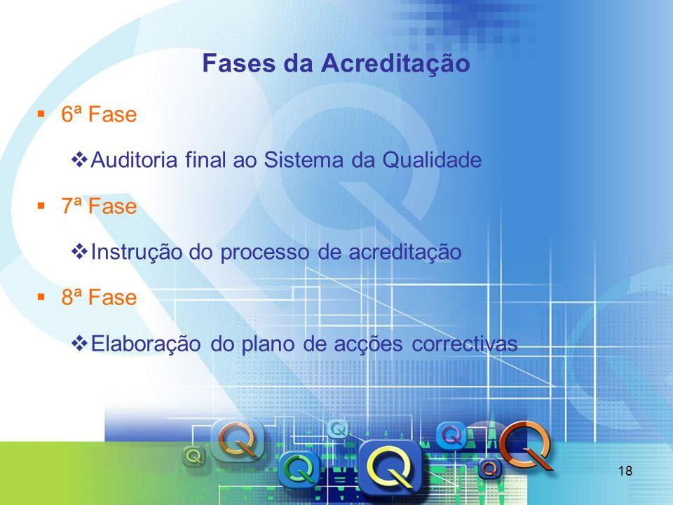 Fases da Acreditação 6ª Fase Auditoria final ao Sistema da Qualidade