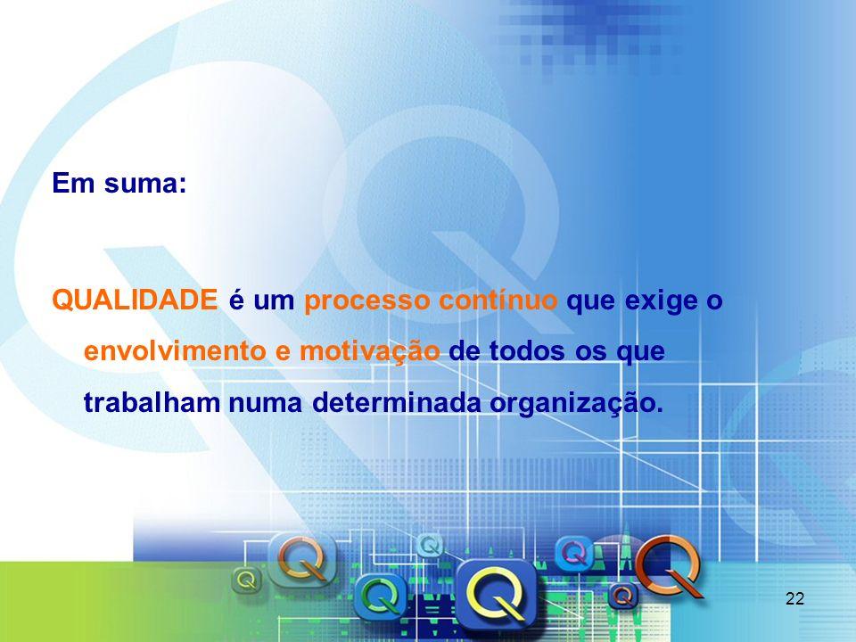 Em suma: QUALIDADE é um processo contínuo que exige o envolvimento e motivação de todos os que trabalham numa determinada organização.