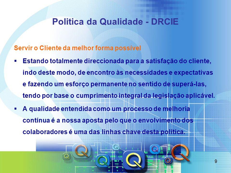 Politica da Qualidade - DRCIE