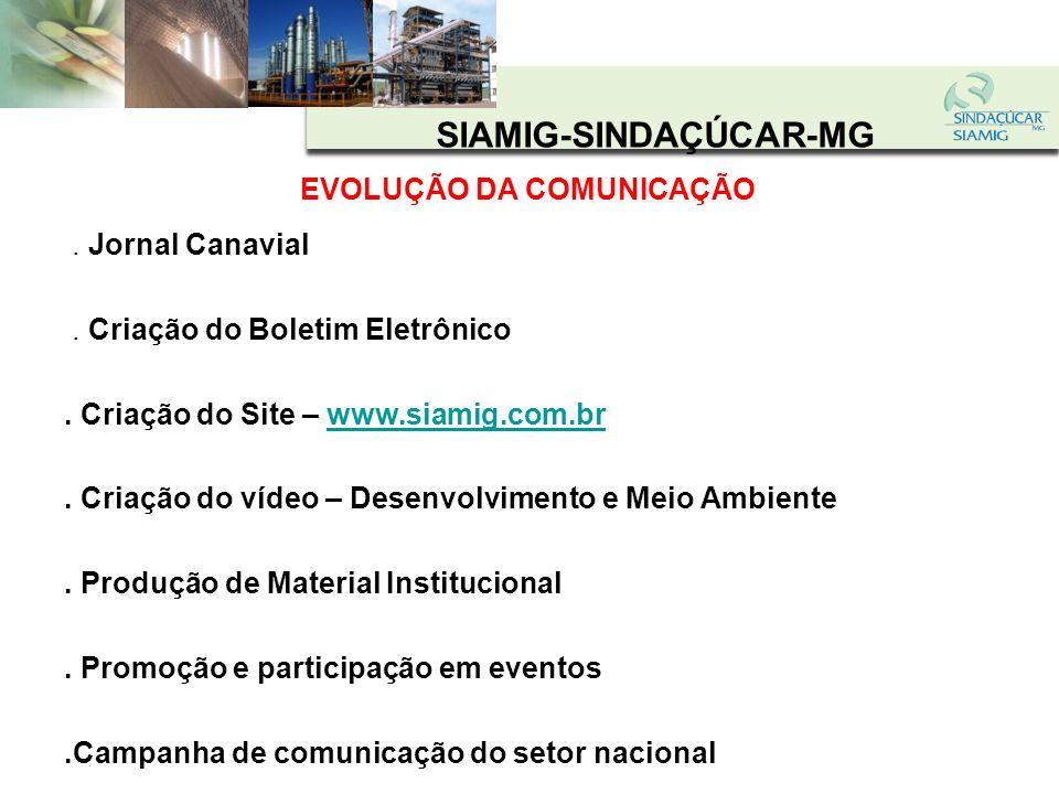 SIAMIG-SINDAÇÚCAR-MG