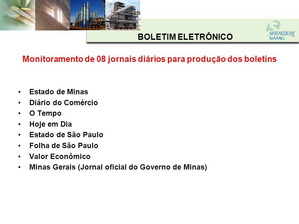 Monitoramento de 08 jornais diários para produção dos boletins