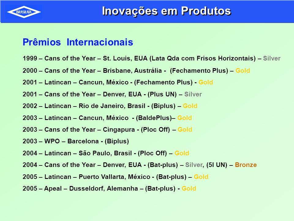 Inovações em Produtos Prêmios Internacionais