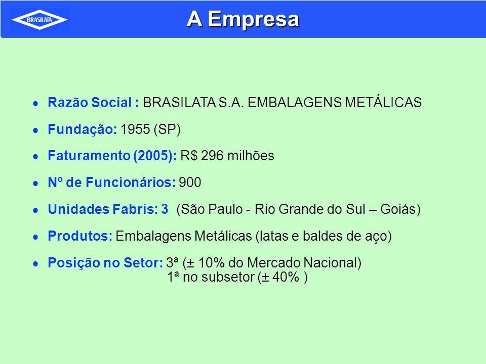 A Empresa Razão Social : BRASILATA S.A. EMBALAGENS METÁLICAS