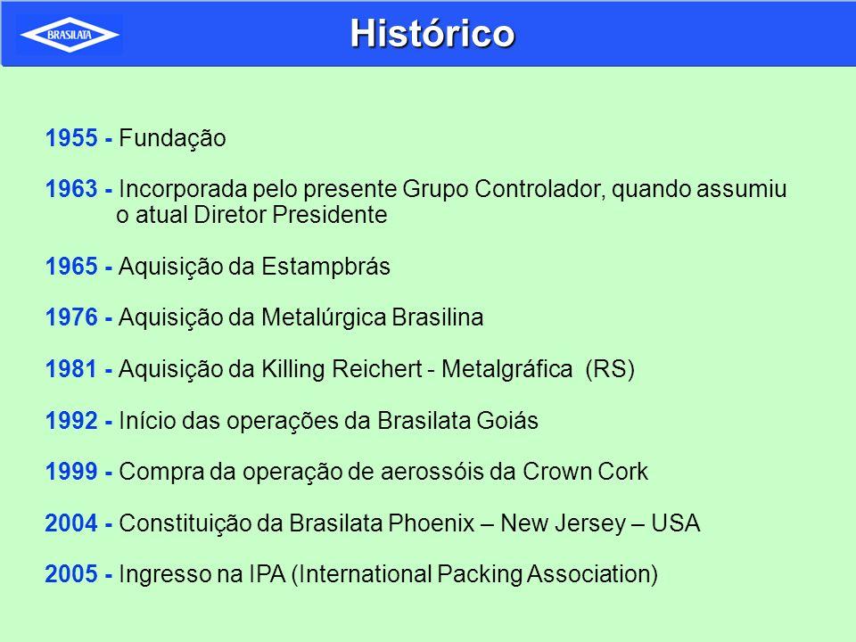 Histórico 1955 - Fundação. 1963 - Incorporada pelo presente Grupo Controlador, quando assumiu o atual Diretor Presidente.