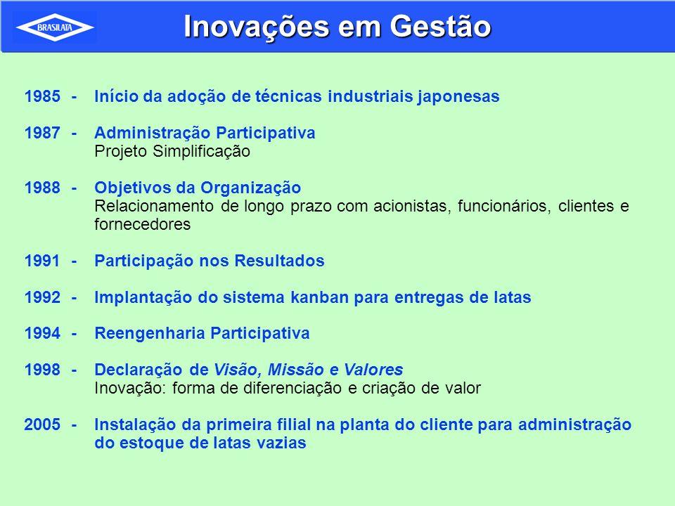 Inovações em Gestão 1985 - Início da adoção de técnicas industriais japonesas. 1987 - Administração Participativa Projeto Simplificação.