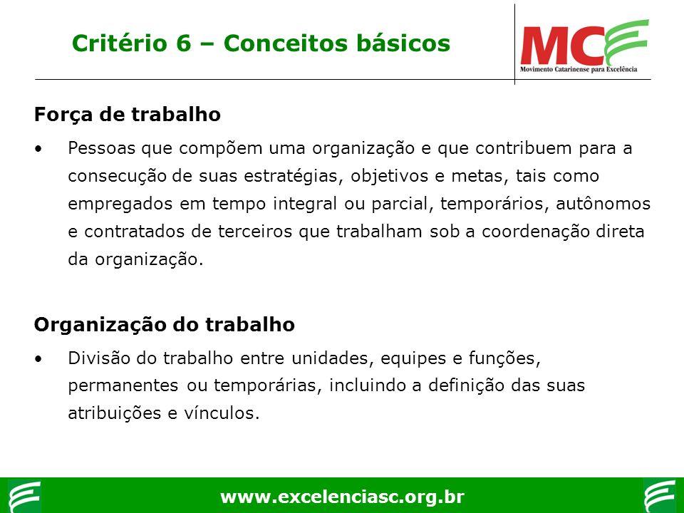 Critério 6 – Conceitos básicos