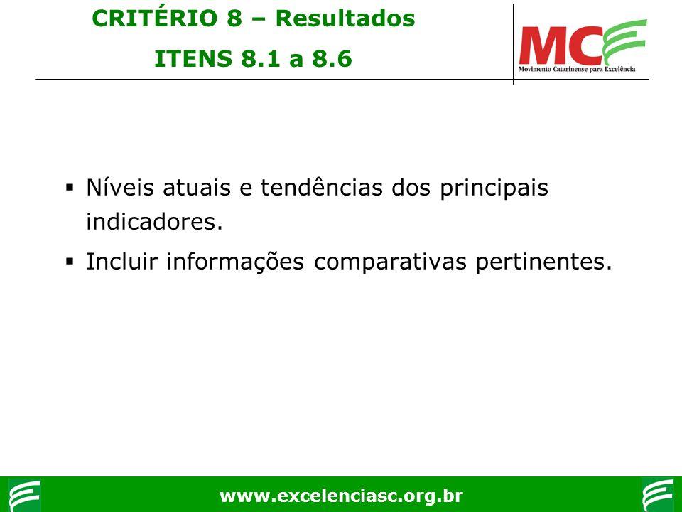CRITÉRIO 8 – Resultados ITENS 8.1 a 8.6. Níveis atuais e tendências dos principais indicadores.
