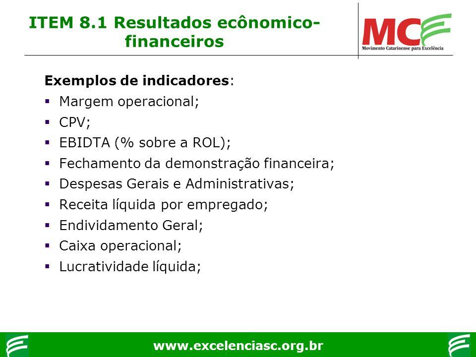 ITEM 8.1 Resultados ecônomico-financeiros
