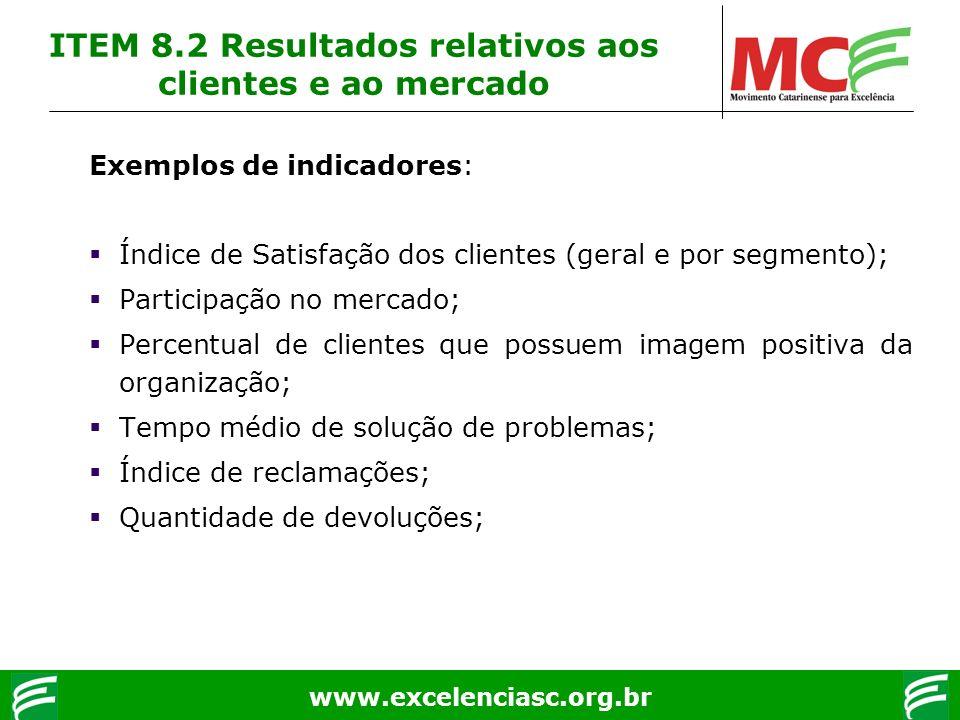 ITEM 8.2 Resultados relativos aos clientes e ao mercado