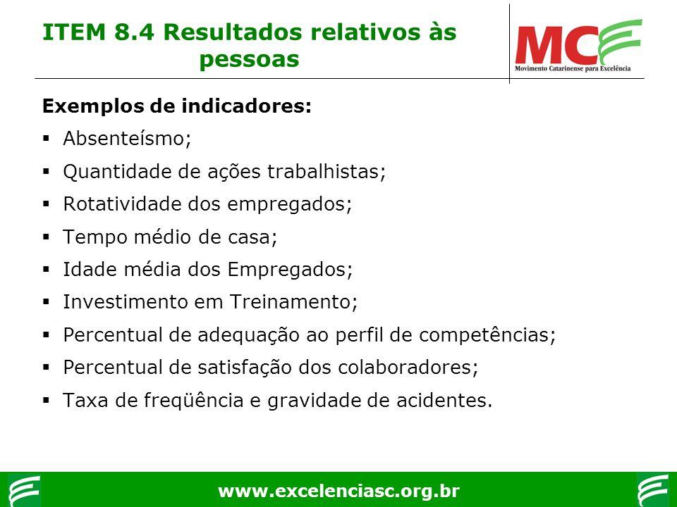 ITEM 8.4 Resultados relativos às pessoas