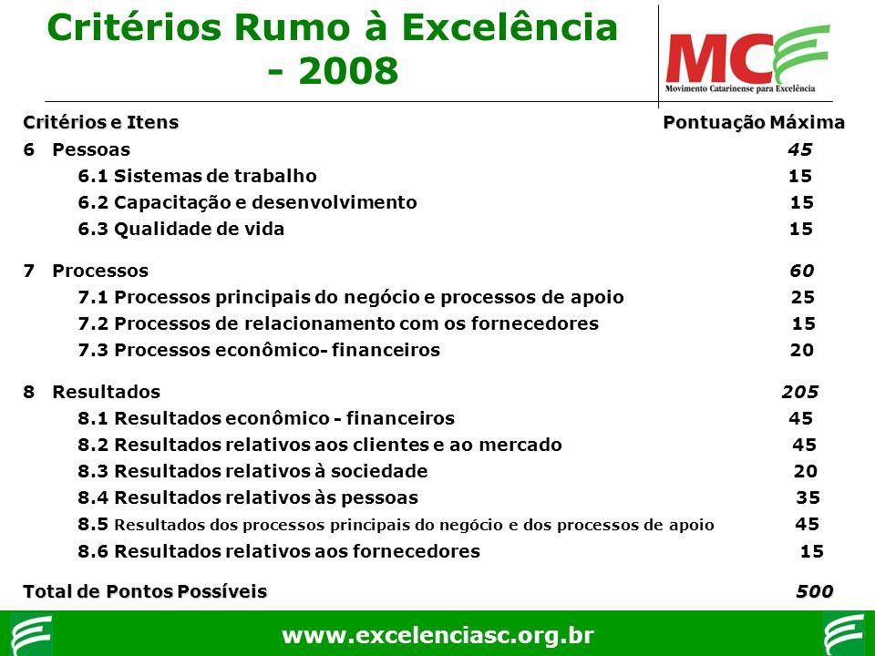 Critérios Rumo à Excelência - 2008