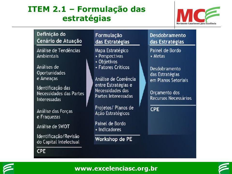 ITEM 2.1 – Formulação das estratégias