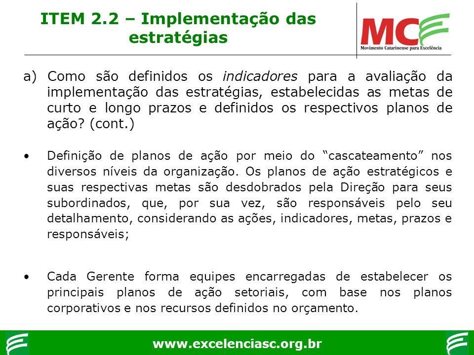 ITEM 2.2 – Implementação das estratégias