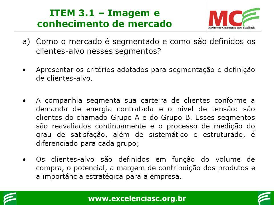 ITEM 3.1 – Imagem e conhecimento de mercado