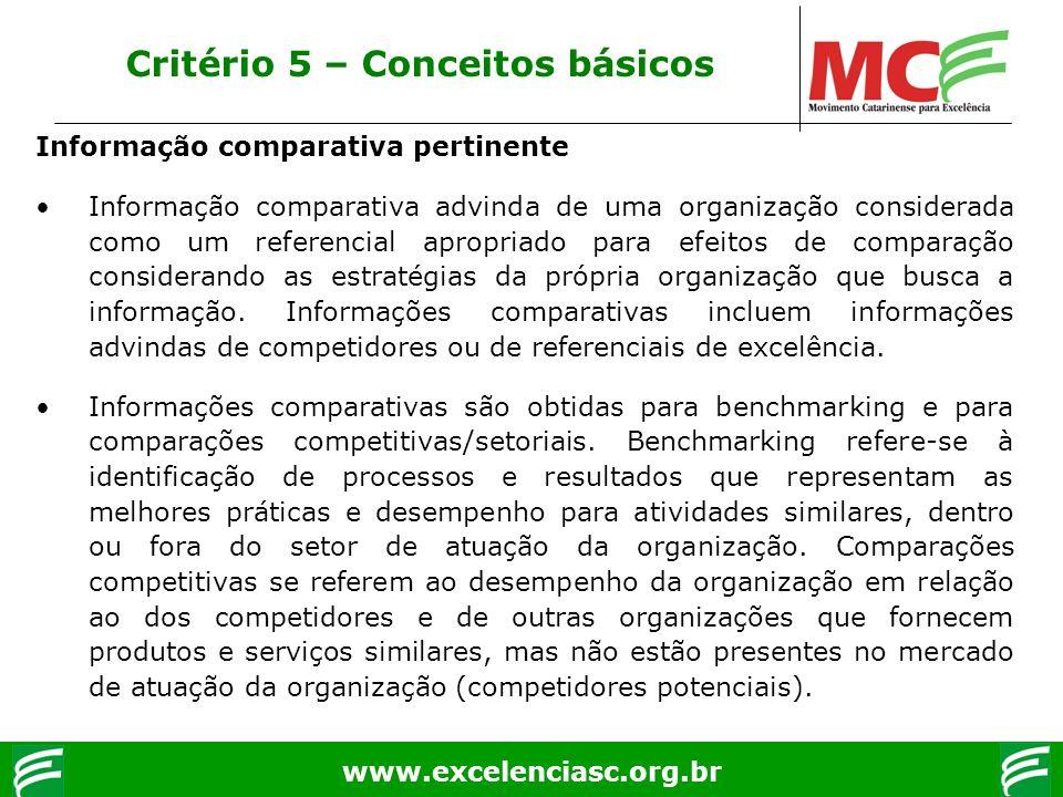 Critério 5 – Conceitos básicos