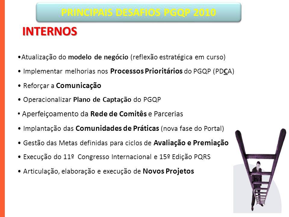PRINCIPAIS DESAFIOS PGQP 2010
