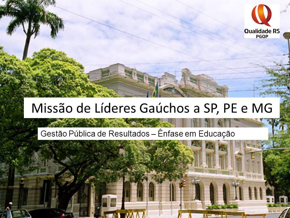 Missão de Líderes Gaúchos a SP, PE e MG