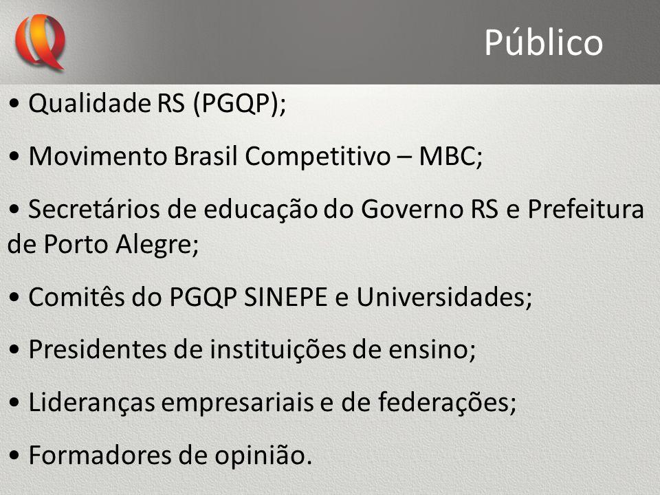Público Qualidade RS (PGQP); Movimento Brasil Competitivo – MBC;