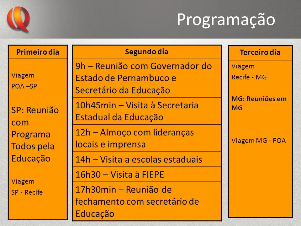Programação Primeiro dia. Viagem. POA –SP. SP: Reunião com Programa Todos pela Educação. SP - Recife.