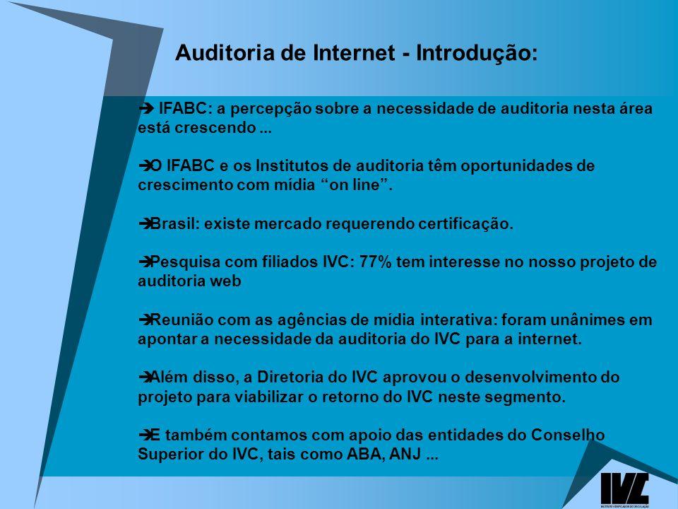 Auditoria de Internet - Introdução: