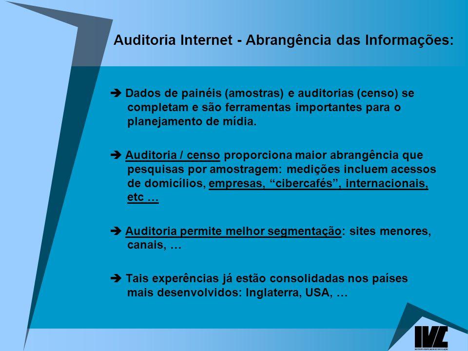 Auditoria Internet - Abrangência das Informações:
