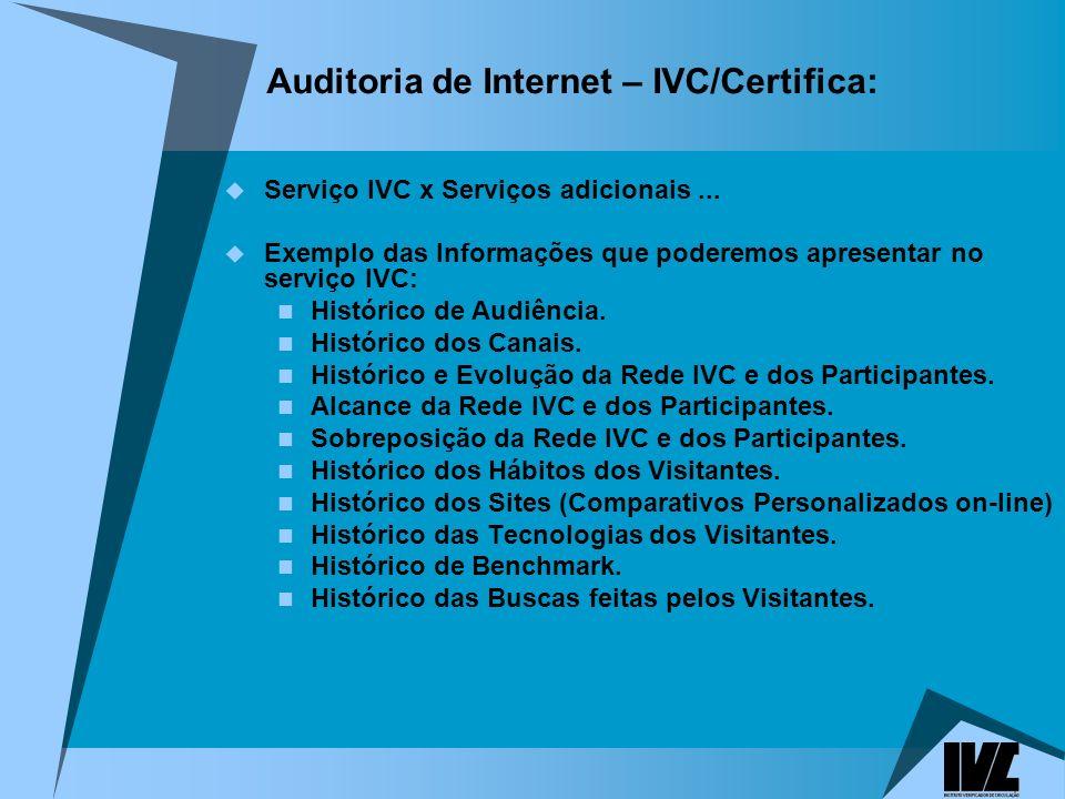 Auditoria de Internet – IVC/Certifica: