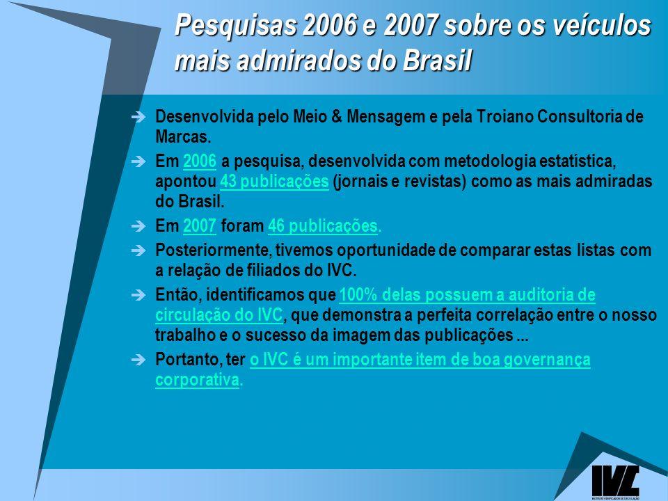 Pesquisas 2006 e 2007 sobre os veículos mais admirados do Brasil