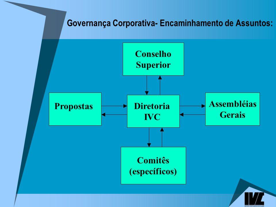 Governança Corporativa- Encaminhamento de Assuntos: