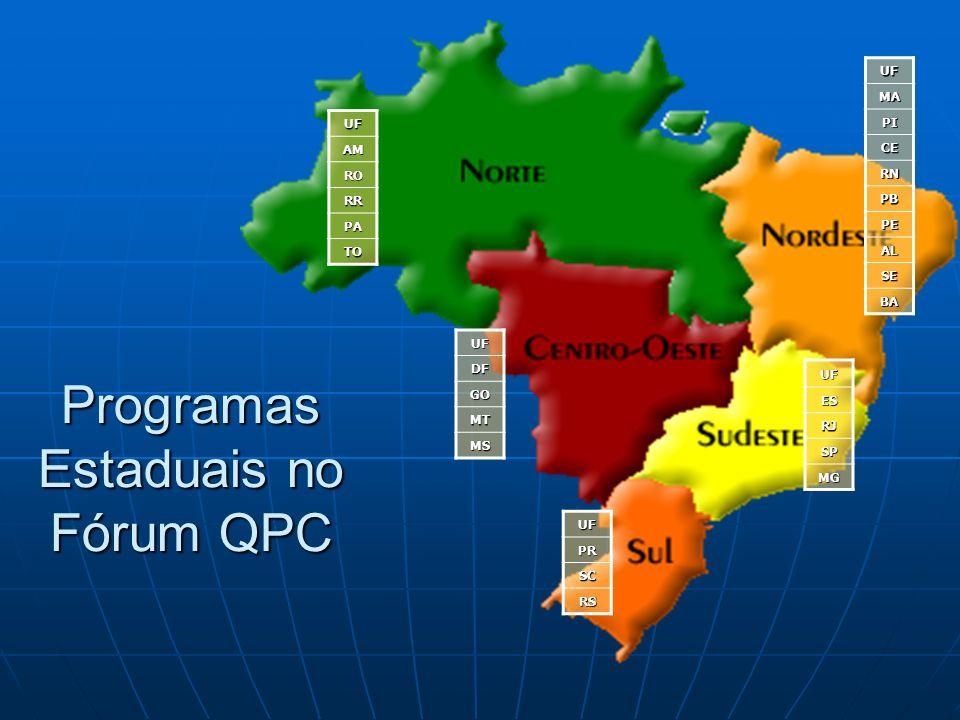 Programas Estaduais no Fórum QPC