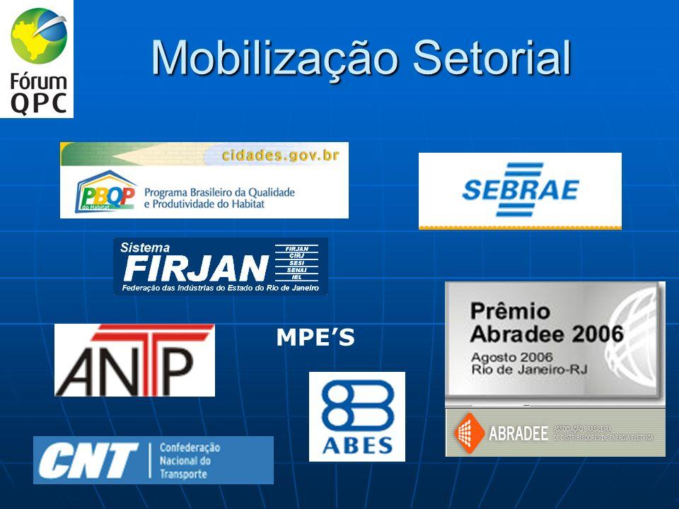 Mobilização Setorial MPE'S