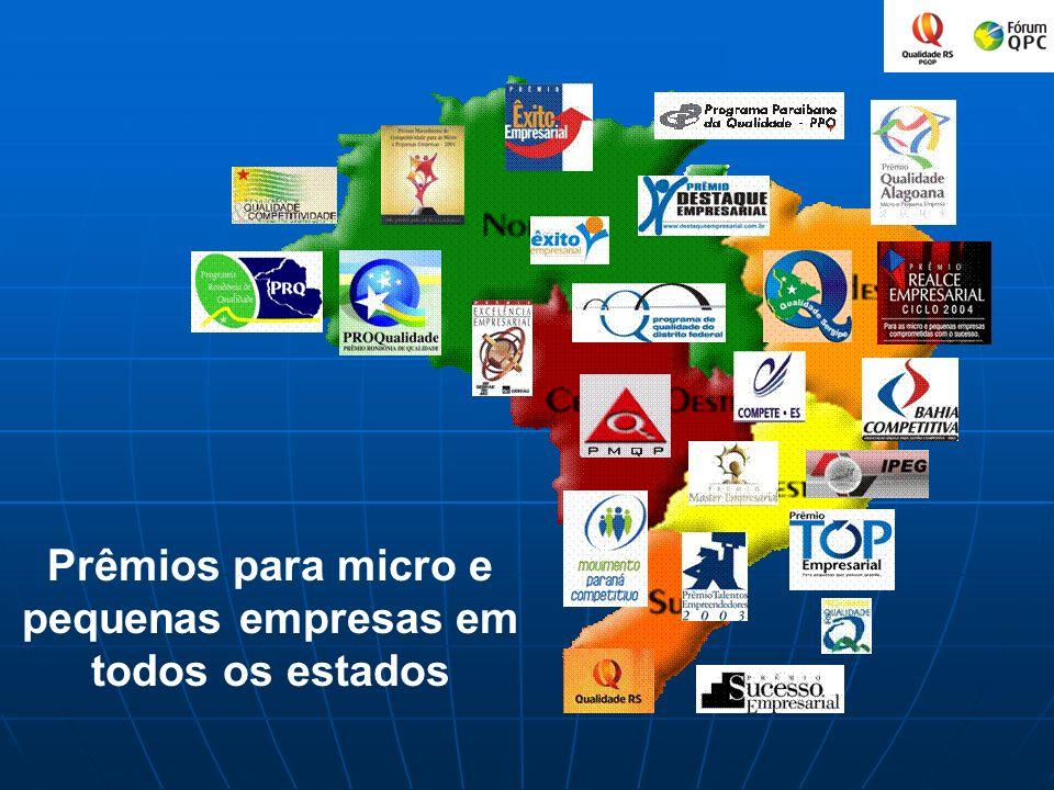 Prêmios para micro e pequenas empresas em todos os estados