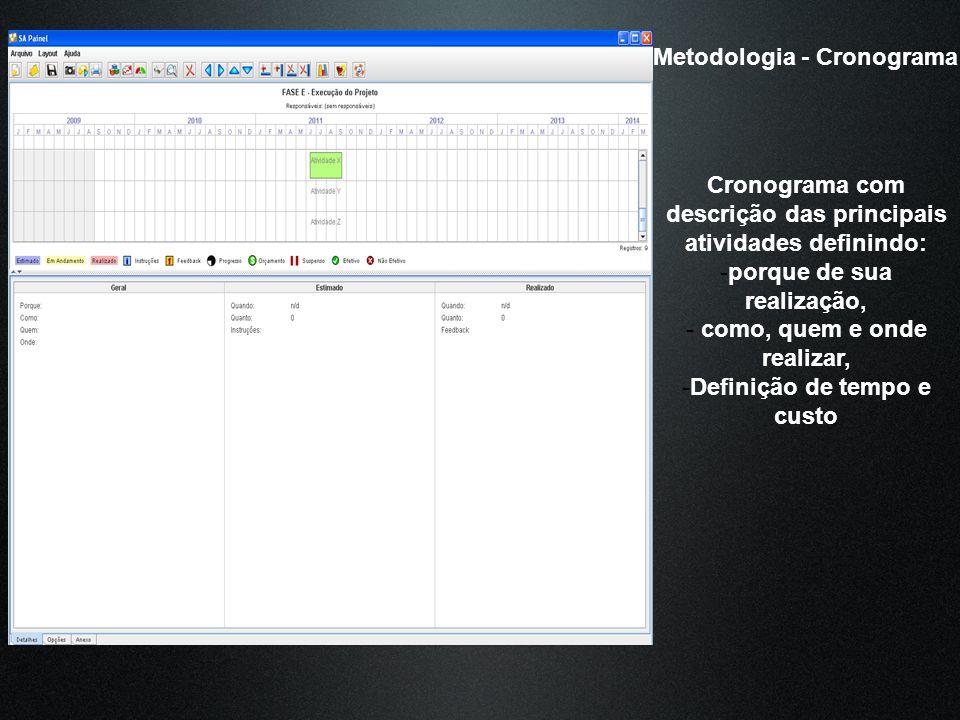 Metodologia - Cronograma