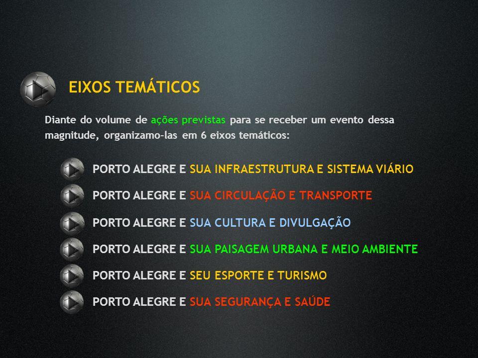 EIXOS TEMÁTICOS PORTO ALEGRE E SUA INFRAESTRUTURA E SISTEMA VIÁRIO