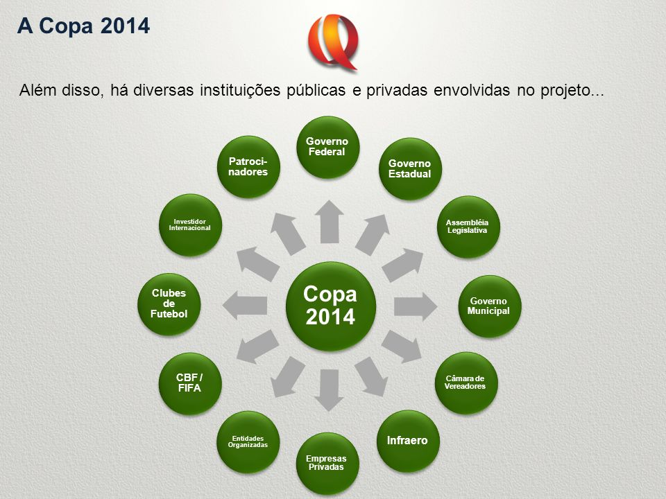 Assembléia Legislativa Entidades Organizadas Investidor Internacional