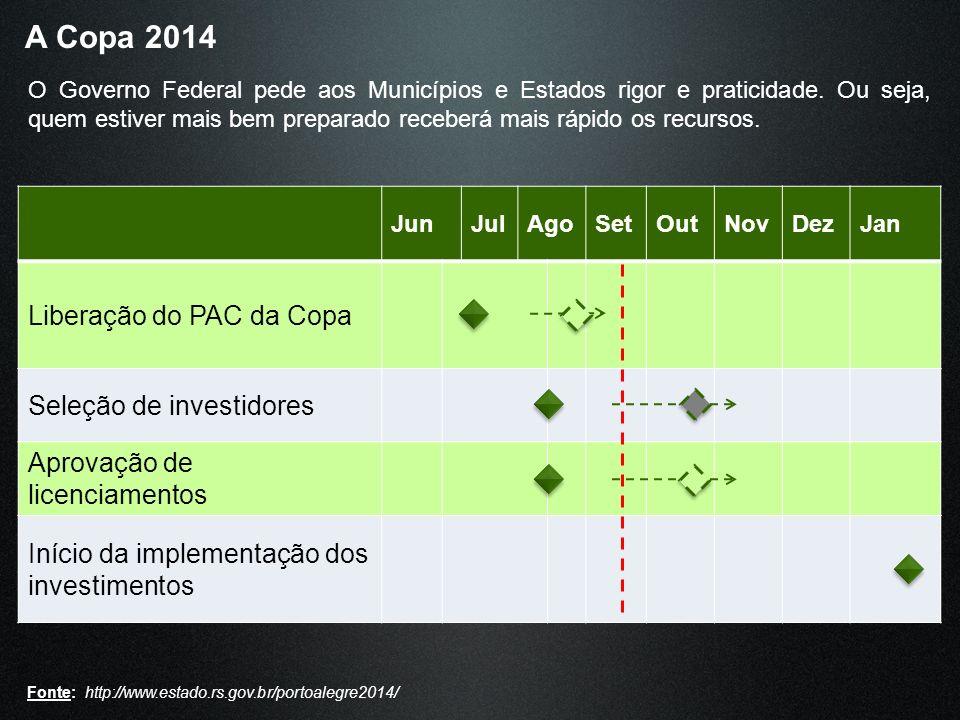 A Copa 2014 Liberação do PAC da Copa Seleção de investidores