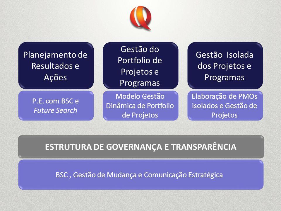 ESTRUTURA DE GOVERNANÇA E TRANSPARÊNCIA