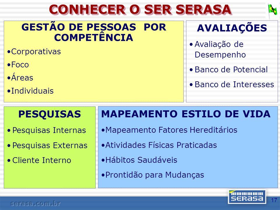 GESTÃO DE PESSOAS POR COMPETÊNCIA