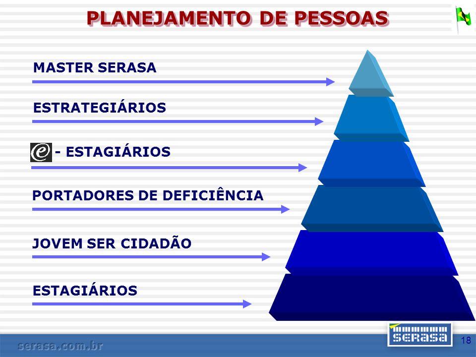 PLANEJAMENTO DE PESSOAS