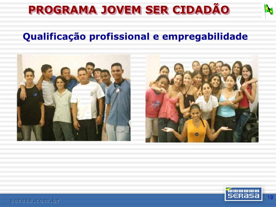 PROGRAMA JOVEM SER CIDADÃO Qualificação profissional e empregabilidade