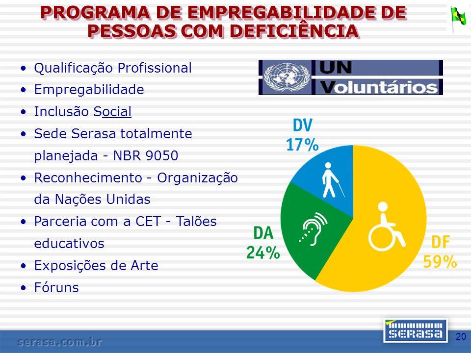 PROGRAMA DE EMPREGABILIDADE DE PESSOAS COM DEFICIÊNCIA