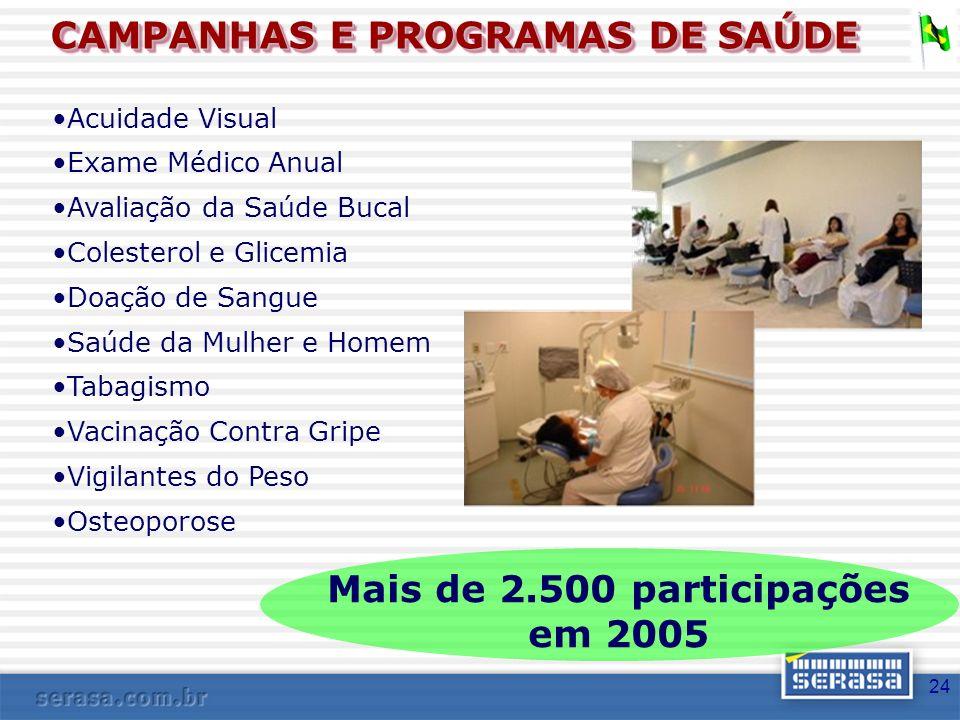 CAMPANHAS E PROGRAMAS DE SAÚDE Mais de 2.500 participações em 2005