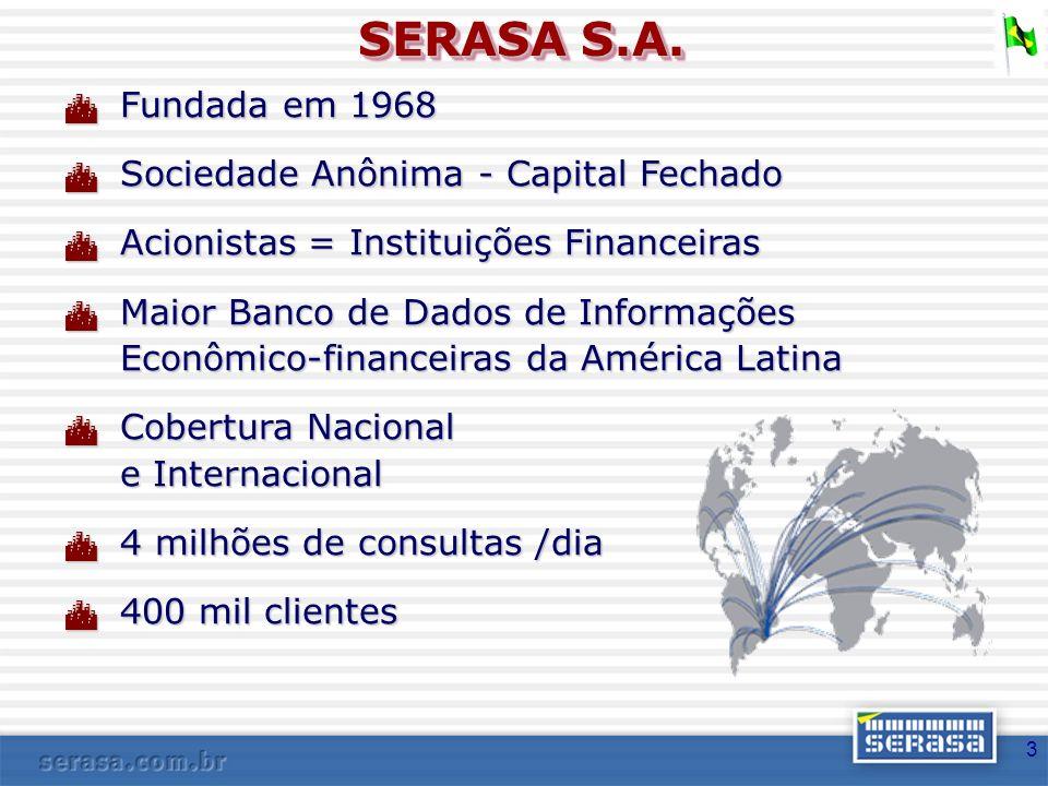 SERASA S.A. Fundada em 1968 Sociedade Anônima - Capital Fechado