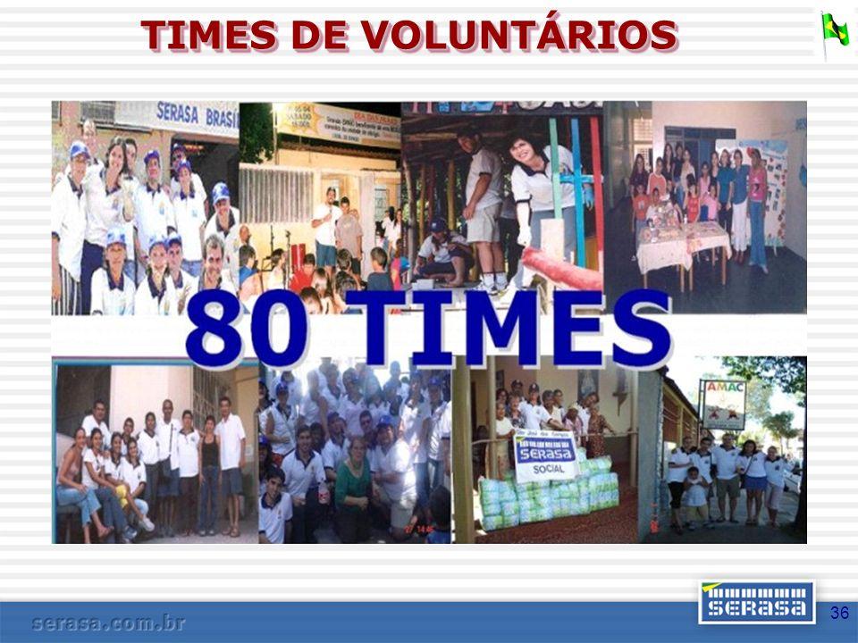 TIMES DE VOLUNTÁRIOS